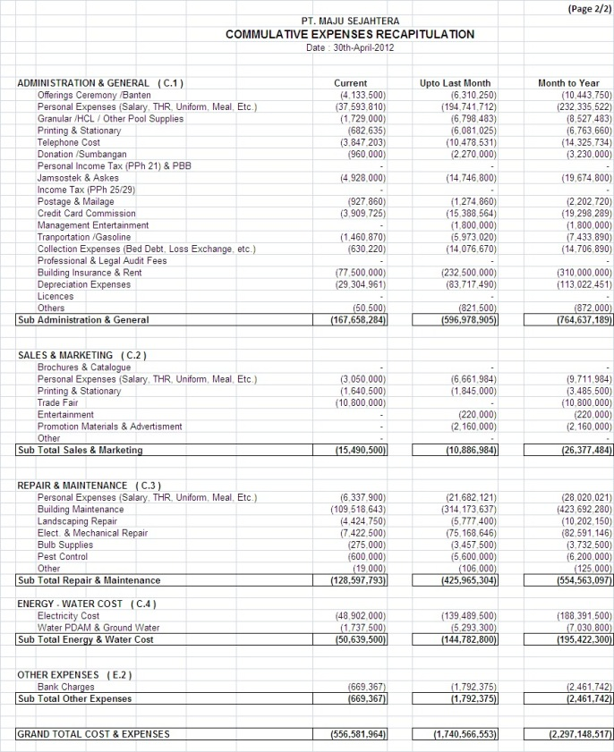 Expenses Sample